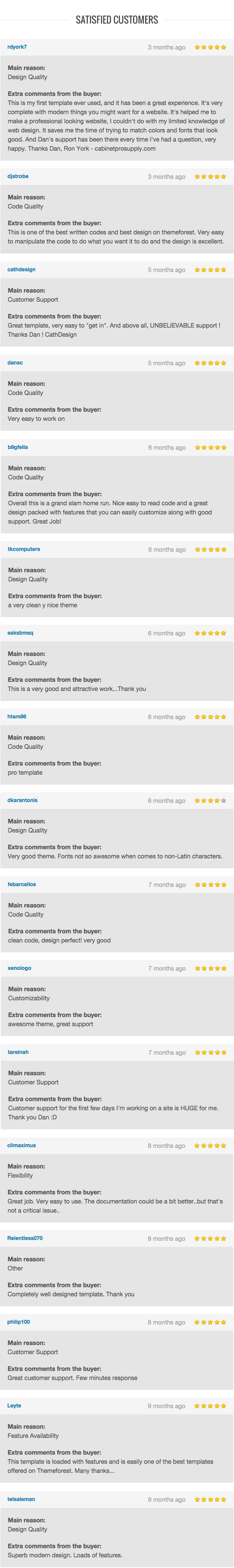 Stability HTML Template Testimonials
